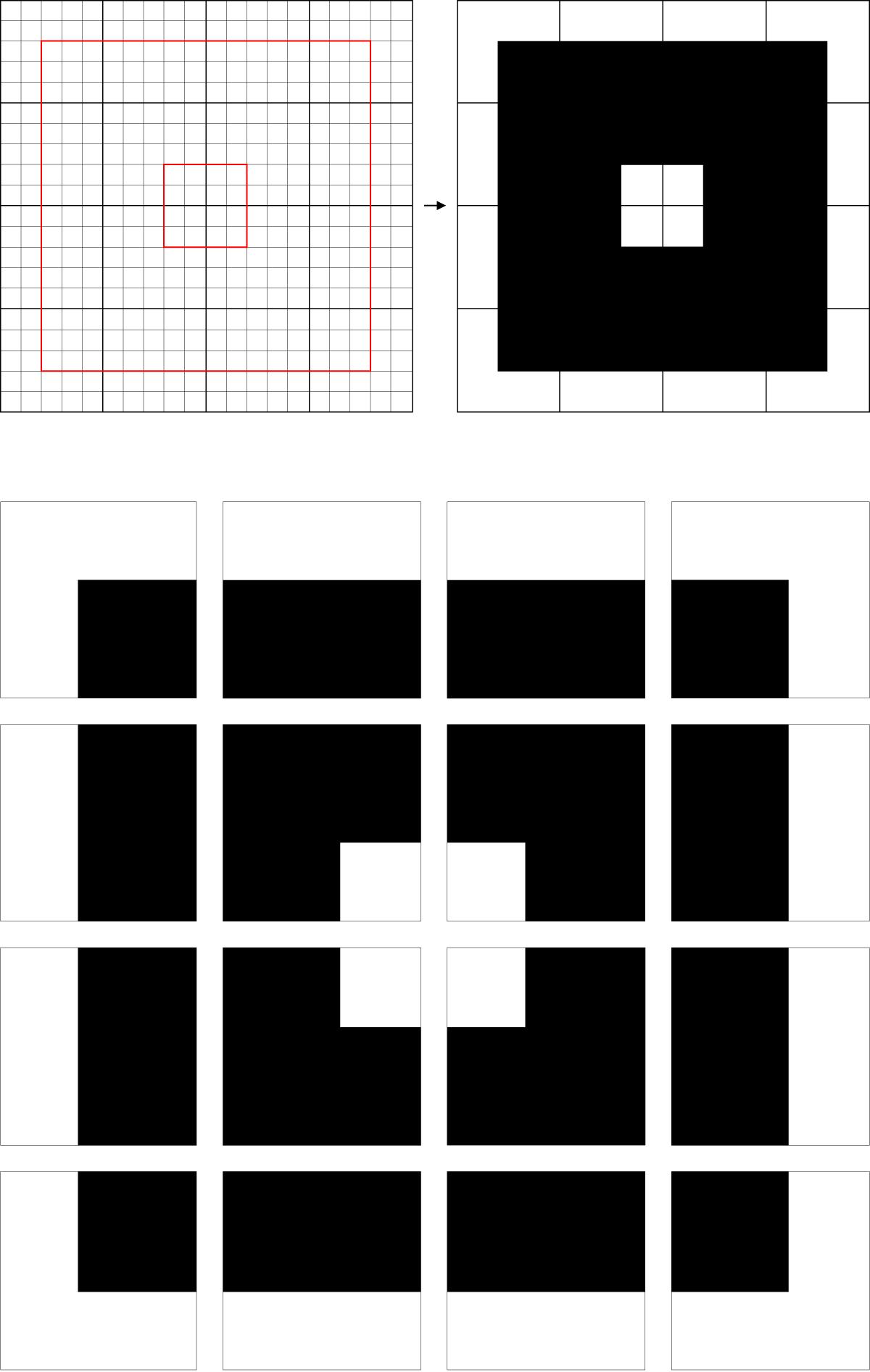 3. Création des modules d'assemblages
