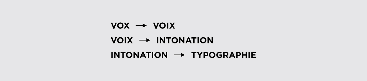 Journal Vox Usini – L'idée du graphisme Vox Usini