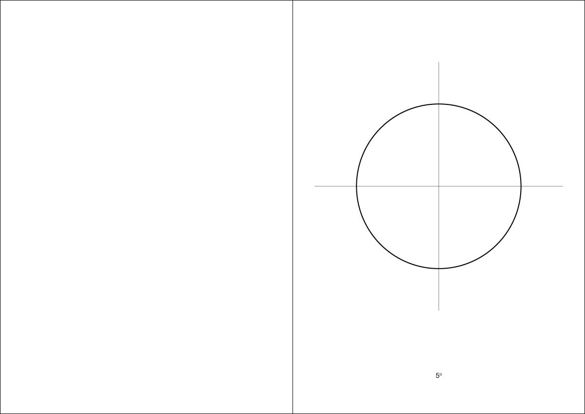 Rotation d'un cercle