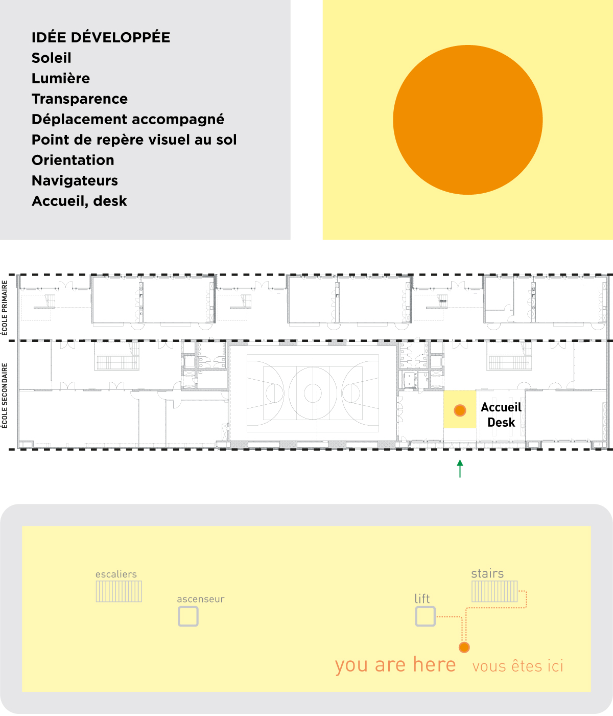 Signalétique EIG – Concept